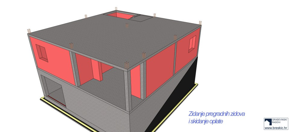 gradnja prizemlja 10 x 10 m2